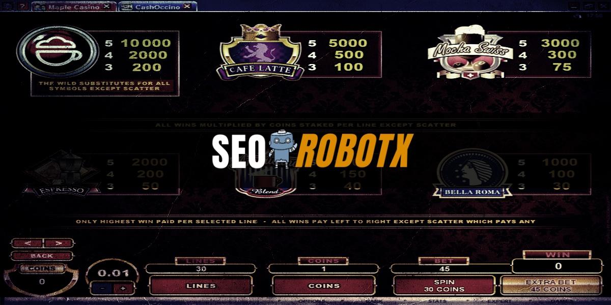 Cara Mengakses Situs Dalam Slot Deposit Pulsa Terbaik